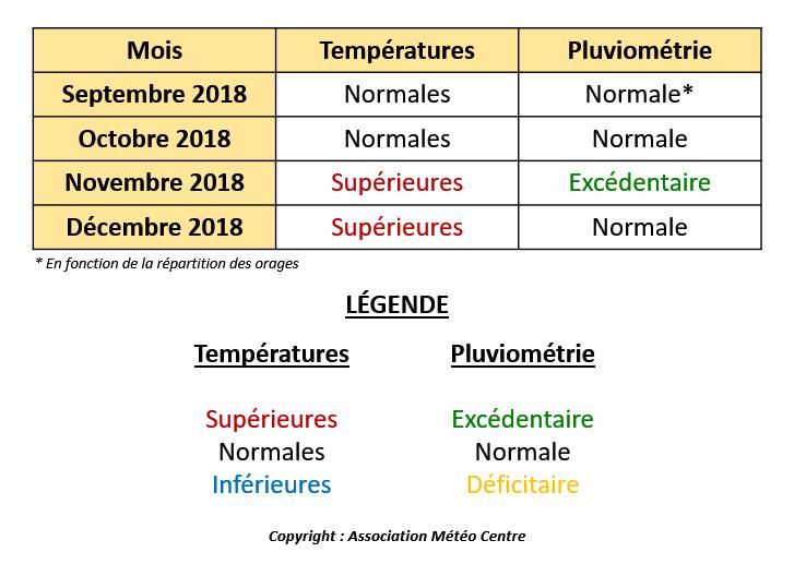 tendance meteo noel 2018 Tendances saisonnières de Septembre à Décembre 2018   Blog de l  tendance meteo noel 2018